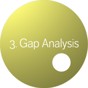 The gap analysis is the essential next step – used to identify and quantify the shortfalls within your existing procedures, information and training – this provides you with a clear understanding of actions required in order to remain compliant.